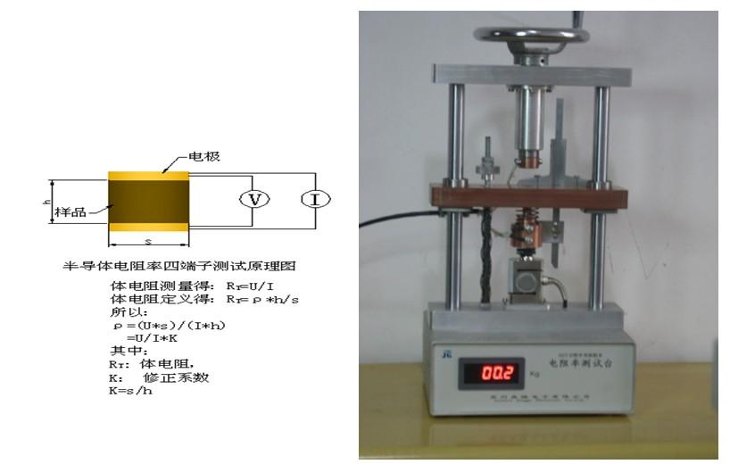 测试主机,用来装夹半导体粉末(含高分子粉末和金属